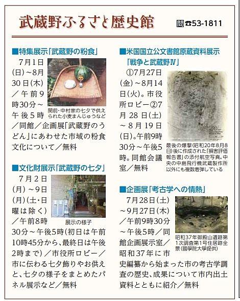 武蔵境にある武蔵野ふるさと資料館