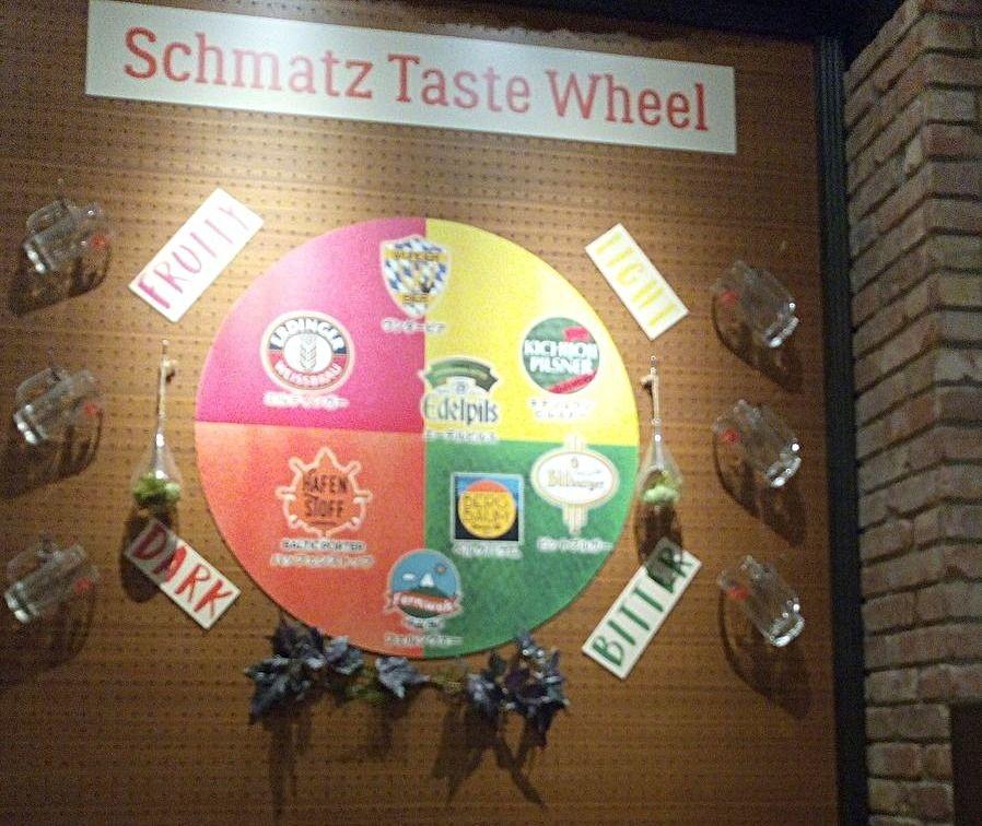 吉祥寺のドイツビールの専門店シュマッツビアダイニング