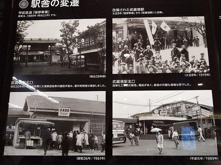 武蔵境駅の変遷